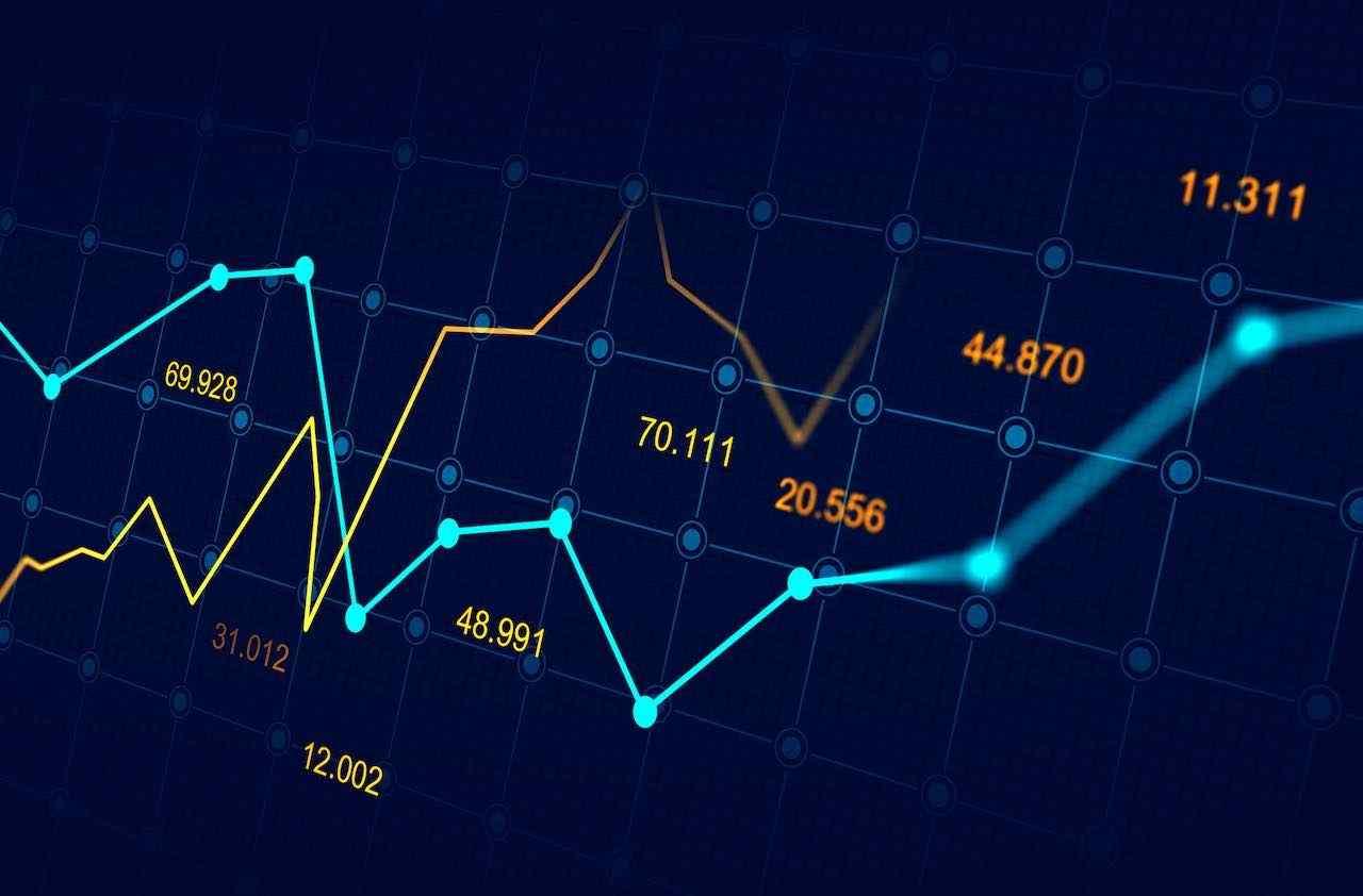 việc biến động giá của USDT gần như là không có